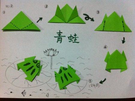 简单幼儿手工折纸大全图解教程图片