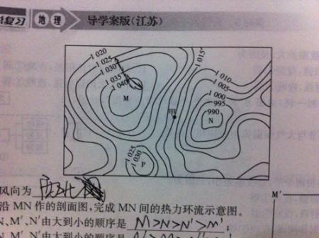 高一地理 条件北半球 要求判断风像 求过程 水平气压梯度力怎么画图片