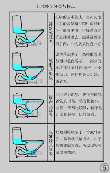 直冲式坐便器结构图图片展示_直冲式坐便器结构图相关图片下载图片