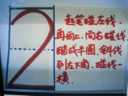 老字的田字格写法和笔顺