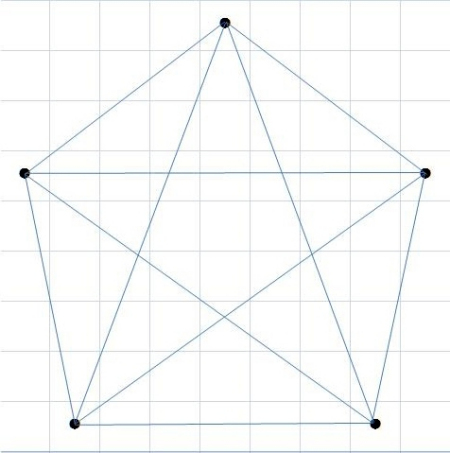 混礹/&��9b�9�*�f�x�_a(5,9) b(2,1) c(9,6) d(1,6) e(8,1)说出图形的名称就行