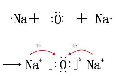 氧化钠形成的电子式图片