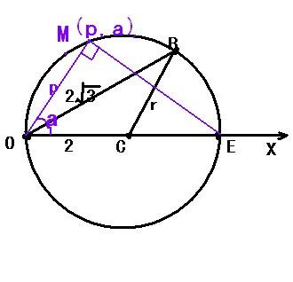 圆心在a(1,π4),半径为1的圆的极坐标方程是图片