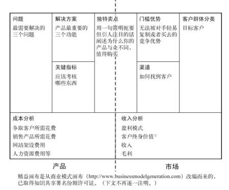 京东的商业模式画布_小米商业模式画布 - 随意贴