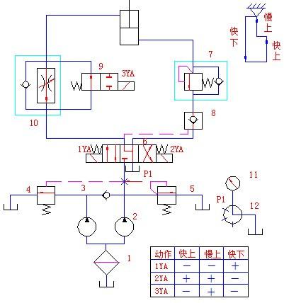 电气plc中设置哪段时间给定阀的电流大或小,以此来控制液压缸的行进图片