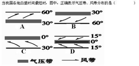 关于风带气压带随季节移动图片