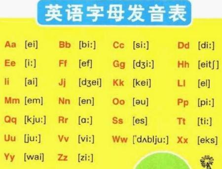 发音表,括号里的是音标图片