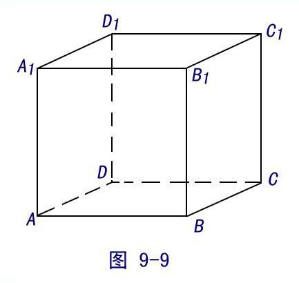 在正方体abcd-a1b1c1d1中,求ab1与cd1所成角. 是cd1‖图片