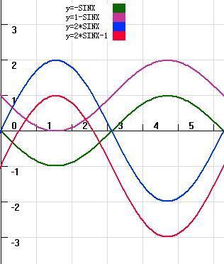 过两圆x^2+y^2-1=0和x^2-4x+y^2=0的交点且与直线x-根号3y-6=0相切的图片