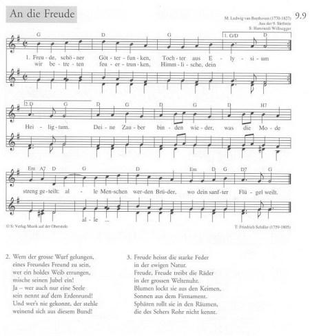 欢乐颂钢琴曲数字简谱分享展示图片