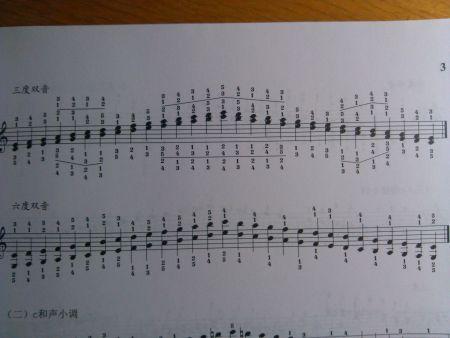 钢琴和弦指法练图分享展示图片