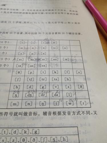 英语际音标汉字谐音发音表看就