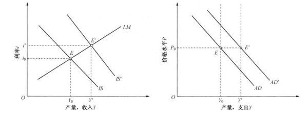 从投资的角度倾斜总曲线合同向右下方说明的原建筑设计设计需求图片